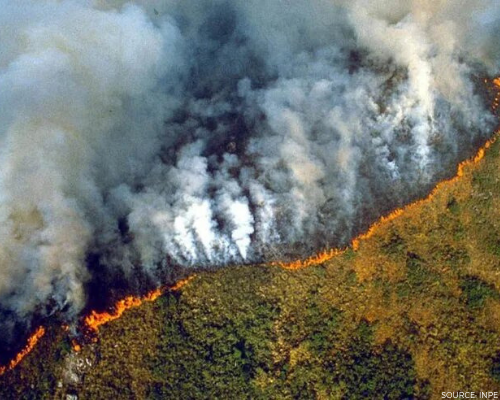 An overview of the active fires in the Amazon Rainforest.