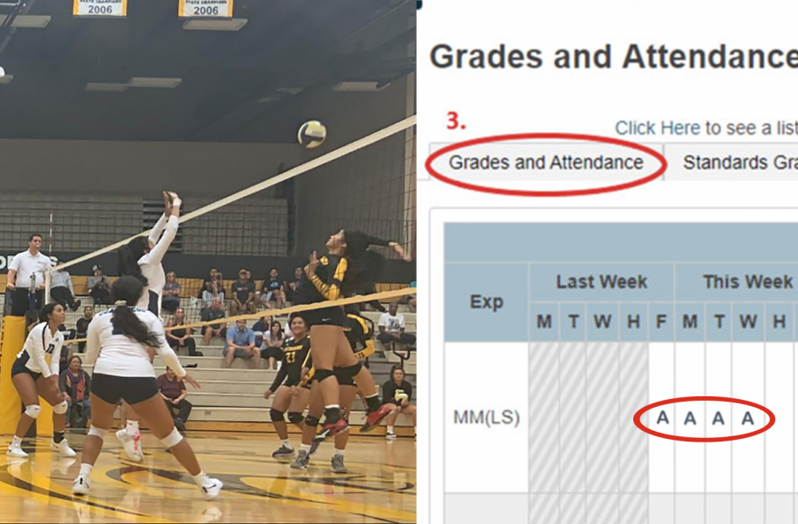 Volleyball+players%2C+who+have+their+season+in+the+fall%2C+miss+a+lot+of+periods.