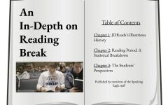 An In-Depth on Reading Break